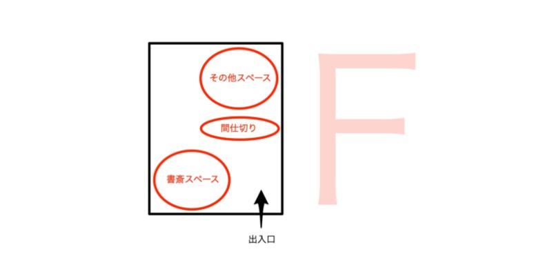 F型の書斎スペースレイアウト